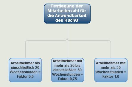 Rechtsanwalt Für Arbeitsrecht In Köln Mth Rechtsanwälte Köln